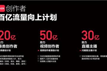小红书推100亿流量曝光拔擢方案加快直播化视频化
