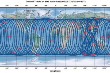 北斗卫星导航系统开启服务全球新篇章,u-blox紧随升级护航智能化建设