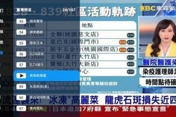 (Ulife-TV)2020电视直播软件,事视关注全球疫情信息