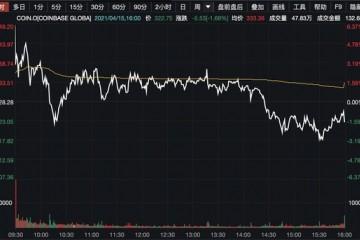 投行力挺Coinbase行业领导地位堪比特斯拉股价或涨至500美元